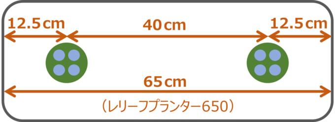 点まき(2点)、レリーフプランター650
